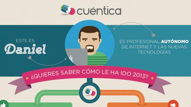"""Miniatura de la infografía """"Radiografía del autónomo digital en 2013"""""""