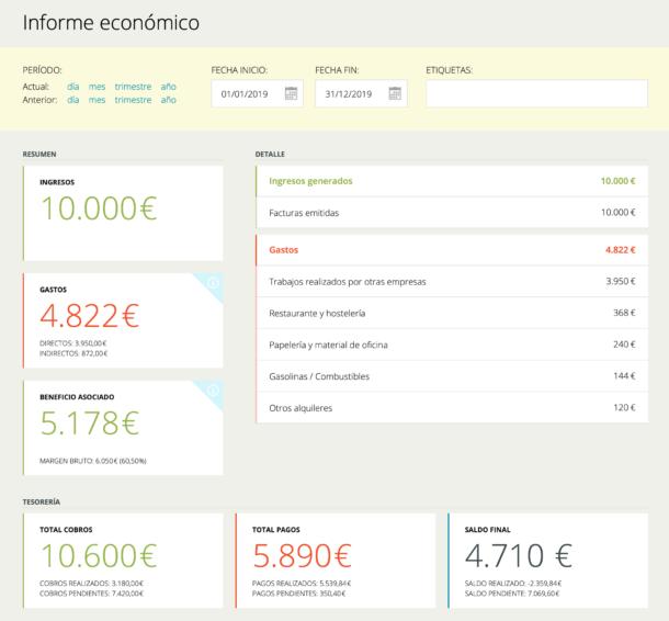 Informe económico: panel generado con métricas y datos de negocio